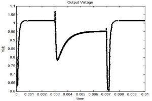 شکل موج ولتاژ خروجی مبدل DC به DC 300x200 طراحی به روش مدلغزشی تطبیقی فازی مبدل بوست