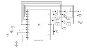 شماتیک مدل سازی دینامیکی یک سیستم با استفاده از MATLAB Function min 300x167 تابع نویسی در سیمولینک متلب
