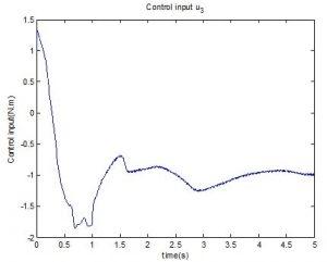 5 min 300x241 کنترل امپدانس برای بازوی پوششی(ربات پزشکی)