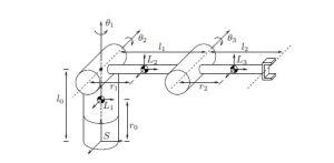 دانلود مدلسازی و کنترل ربات min 300x147 دانلود مرجع مفید مدلسازی و کنترل ربات