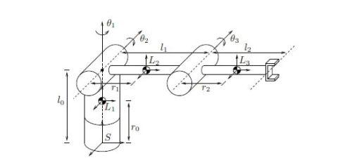 مدلسازی و کنترل ربات