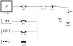 شماتیک شبیه سازی min 300x190 کنترل ریزشبکه روش دروپ بهبود غیرخطی