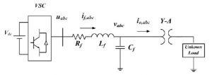 مدلسازی اینورتر منبع ولتاژ min 300x106 مدلسازی اینورتر منبع ولتاژ / جریان در ریزشبکه