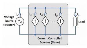 کنترل به روش بکارگیری مبدل منبع ولتاژ منبع جریان min 300x164 مدلسازی اینورتر منبع ولتاژ / جریان در ریزشبکه
