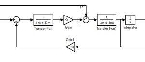 بلوک دیاگرام موتور DC در متلب min 300x128 طراحی رویت گر اغتشاش در سیستم های کنترل