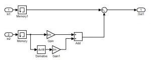 شماتیک داخلی رویت گر اغتشاش min 300x119 طراحی رویت گر اغتشاش در سیستم های کنترل