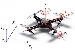 مدل دینامیکی پرنده چهارملخه 300x203 طراحی سیستم کنترل کووادروتور